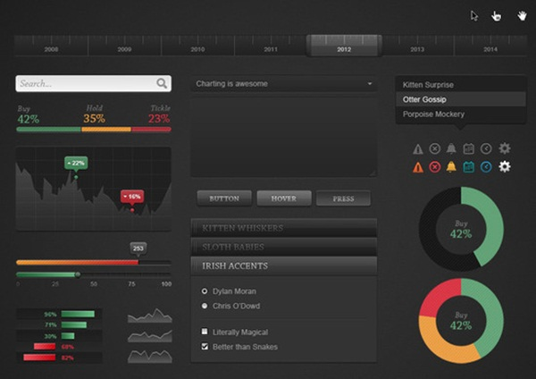 Dark Chart UI Kit