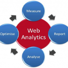 Analytics Tools For Bloggers
