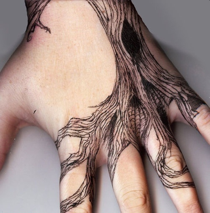 Pictures of tattoo on hand meaning